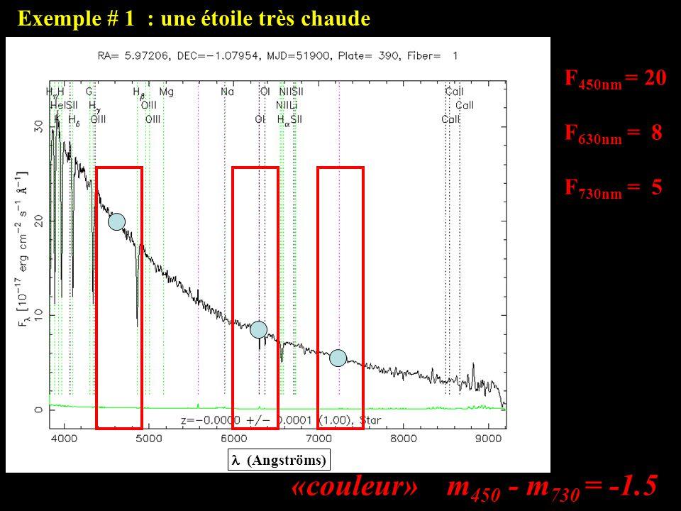 F 450nm = 20 F 630nm = 8 F 730nm = 5 «couleur» m 450 - m 730 = -1.5 Exemple # 1 : une étoile très chaude (Angströms)