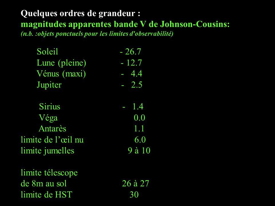 Quelques ordres de grandeur : magnitudes apparentes bande V de Johnson-Cousins: (n.b.