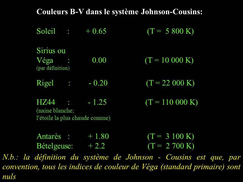 Couleurs B-V dans le système Johnson-Cousins: Soleil : + 0.65 (T = 5 800 K) Sirius ou Véga : 0.00 (T = 10 000 K) (par définition) Rigel : - 0.20 (T = 22 000 K) HZ44 : - 1.25 (T = 110 000 K) (naine blanche; l étoile la plus chaude connue) Antarès : + 1.80 (T = 3 100 K) Bételgeuse: + 2.2 (T = 2 700 K) N.b.: la définition du système de Johnson - Cousins est que, par convention, tous les indices de couleur de Véga (standard primaire) sont nuls