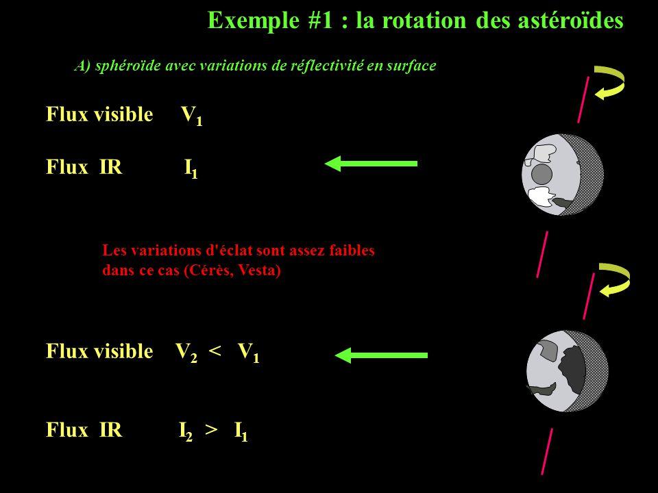 Exemple #1 : la rotation des astéroïdes Flux visible V 1 Flux IR I 1 Flux visible V 2 < V 1 Flux IR I 2 > I 1 A) sphéroïde avec variations de réflectivité en surface Les variations d éclat sont assez faibles dans ce cas (Cérès, Vesta)