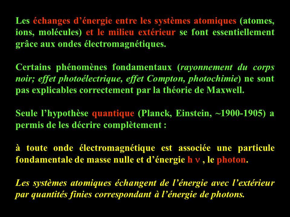 Les échanges d'énergie entre les systèmes atomiques (atomes, ions, molécules) et le milieu extérieur se font essentiellement grâce aux ondes électromagnétiques.