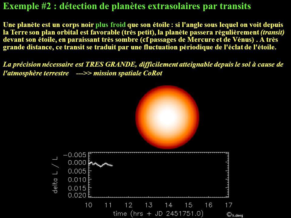 Exemple #2 : détection de planètes extrasolaires par transits Une planète est un corps noir plus froid que son étoile : si l angle sous lequel on voit depuis la Terre son plan orbital est favorable (très petit), la planète passera régulièrement (transit) devant son étoile, en paraissant très sombre (cf passages de Mercure et de Vénus).