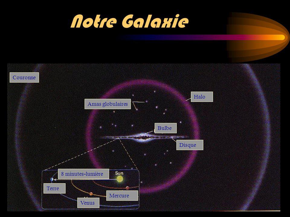Histoire des galaxies : chocs et collisions