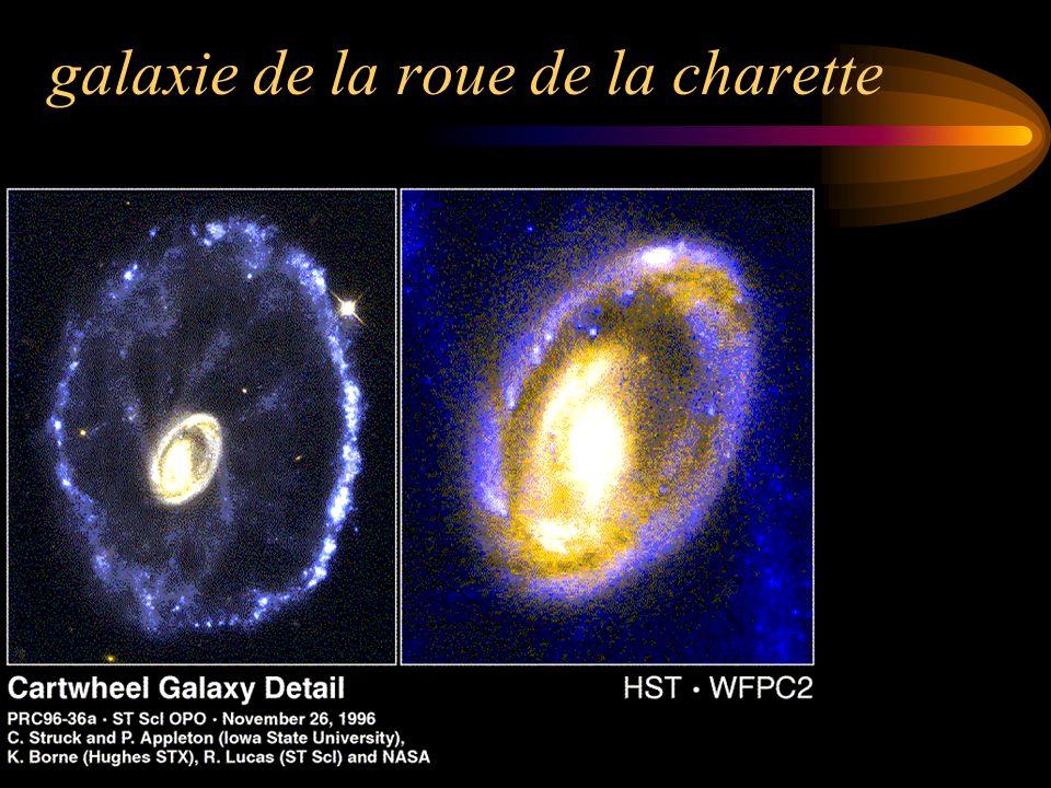 Galaxies en interaction