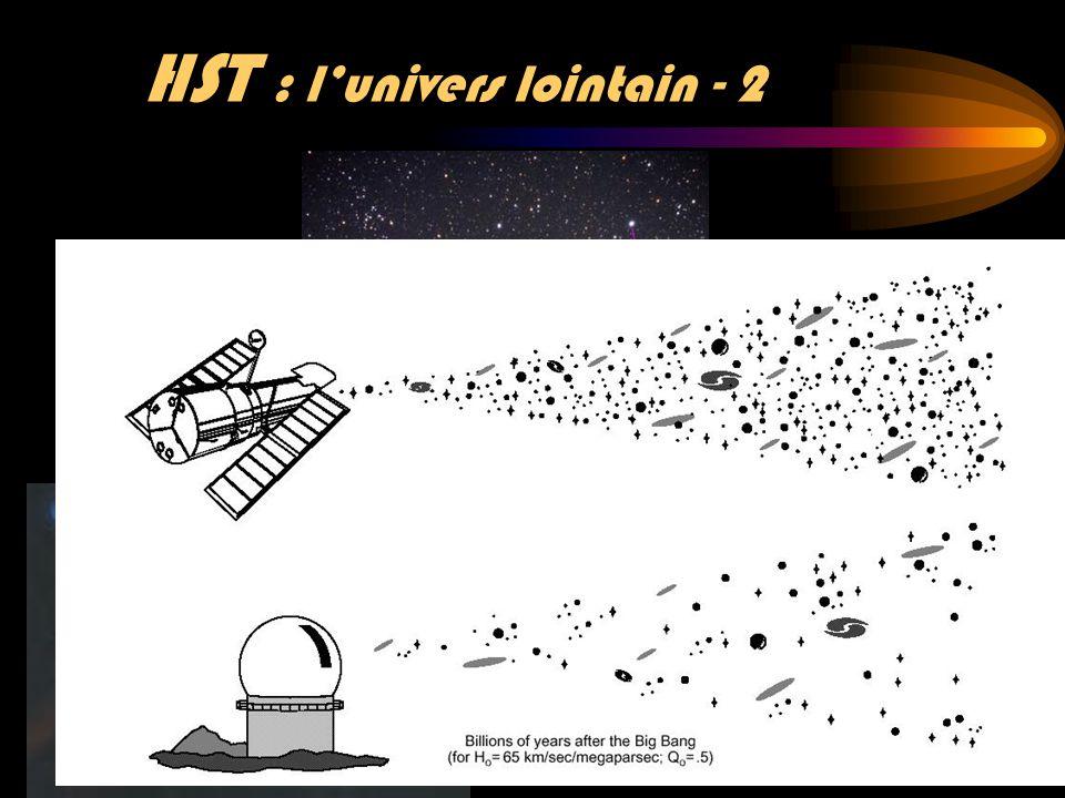 HST : l'univers lointain - 1 Le Champ Profond du HST représente l'image la plus profonde jamais enregistrée : temps de pose total de 150 orbites du HS