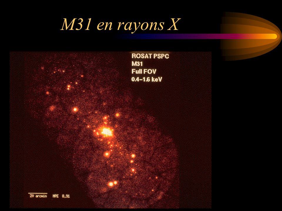 Le groupe de Messier 66