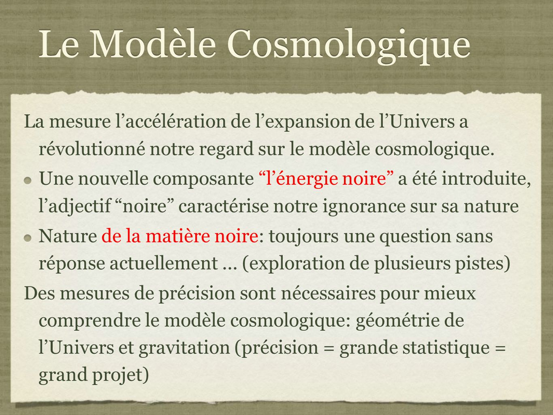 Le Modèle Cosmologique La mesure l'accélération de l'expansion de l'Univers a révolutionné notre regard sur le modèle cosmologique.