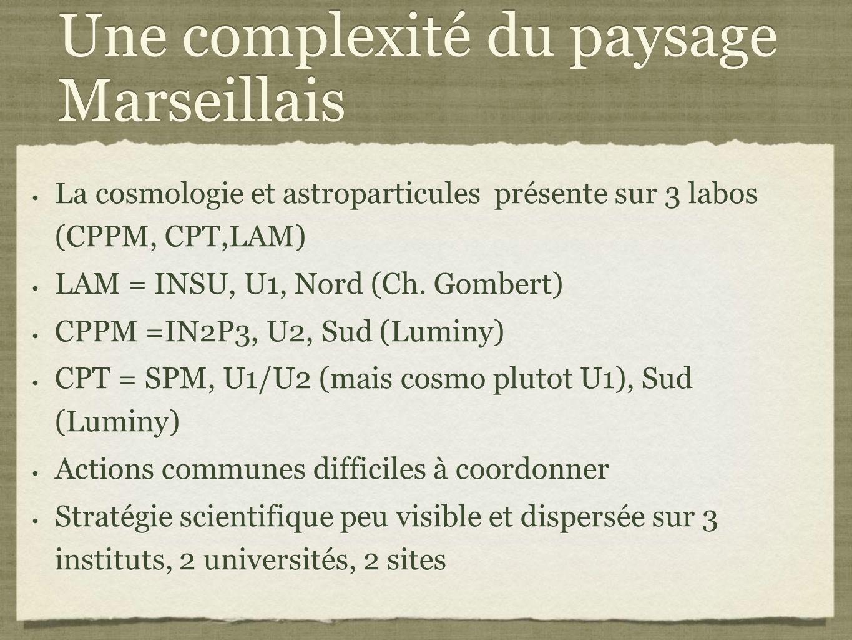 Une complexité du paysage Marseillais La cosmologie et astroparticules présente sur 3 labos (CPPM, CPT,LAM) LAM = INSU, U1, Nord (Ch.