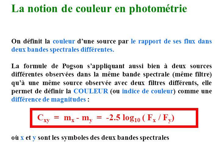La notion de couleur en photométrie astronomique On définit la couleur d'une source par le rapport de ses flux dans deux bandes spectrales différentes