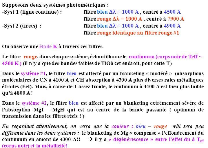 Supposons deux systèmes photométriques : -Syst 1 (ligne continue) : filtre bleu  = 1000 A, centré à 4500 A filtre rouge  = 1000 A, centré à 7900 A -