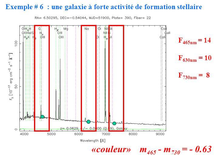 F 465nm = 14 F 630nm = 10 F 730nm = 8 «couleur» m 465 - m 730 = - 0.63 Exemple # 6 : une galaxie à forte activité de formation stellaire
