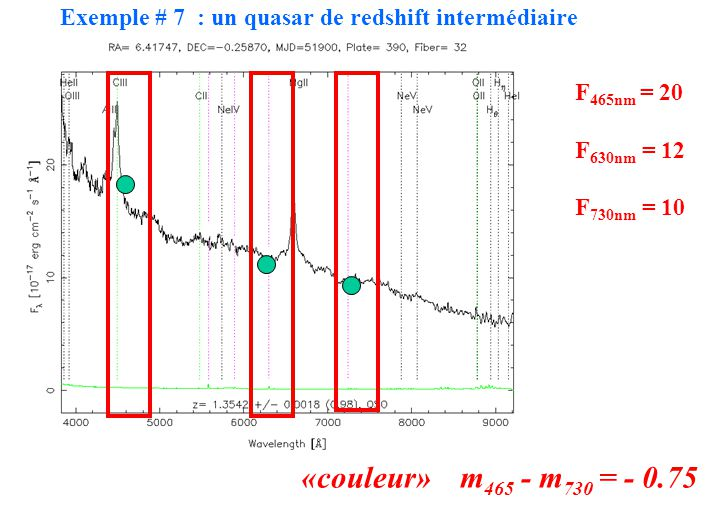 F 465nm = 20 F 630nm = 12 F 730nm = 10 «couleur» m 465 - m 730 = - 0.75 Exemple # 7 : un quasar de redshift intermédiaire