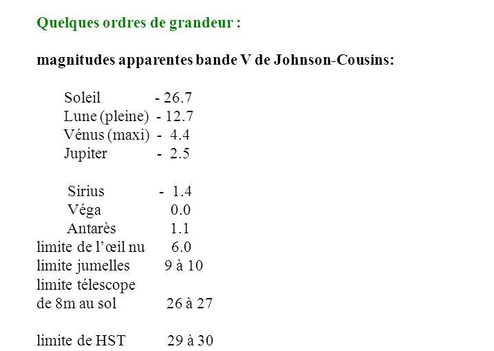 Quelques ordres de grandeur : magnitudes apparentes bande V de Johnson-Cousins: Soleil - 26.7 Lune (pleine) - 12.7 Vénus (maxi) - 4.4 Jupiter - 2.5 Si