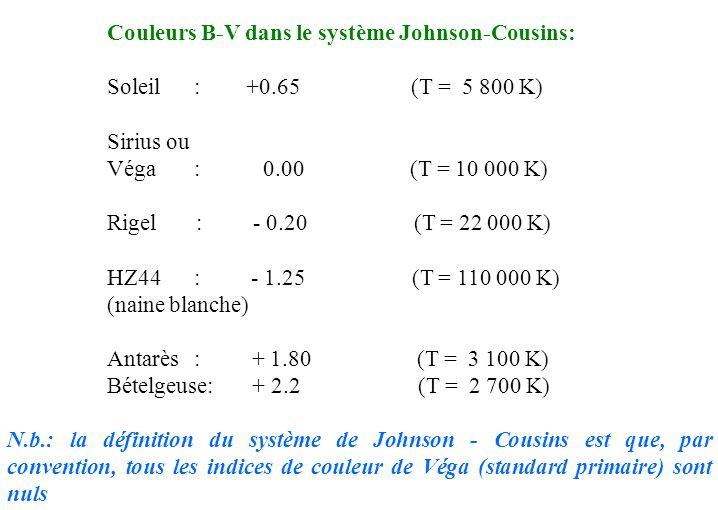 Couleurs B-V dans le système Johnson-Cousins: Soleil : +0.65 (T = 5 800 K) Sirius ou Véga : 0.00 (T = 10 000 K) Rigel : - 0.20 (T = 22 000 K) HZ44 : -