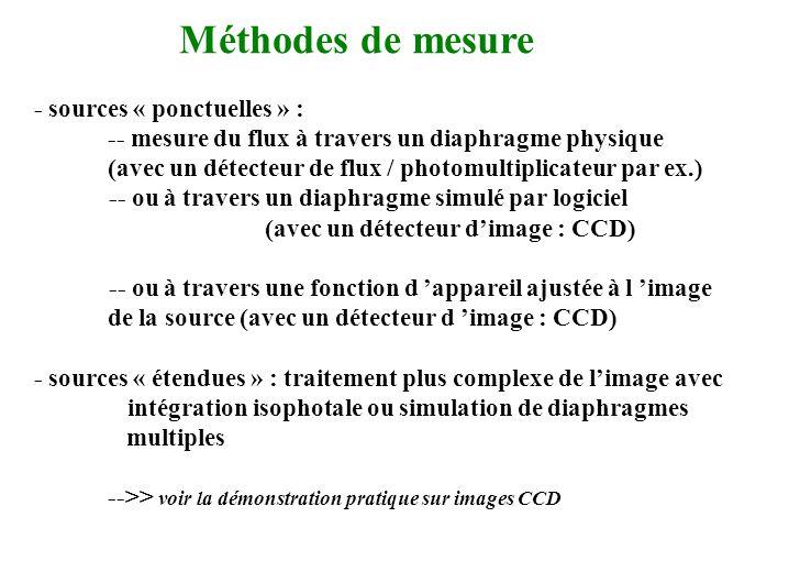 Méthodes de mesure : - sources « ponctuelles » : -- mesure du flux à travers un diaphragme physique (avec un détecteur de flux / photomultiplicateur p