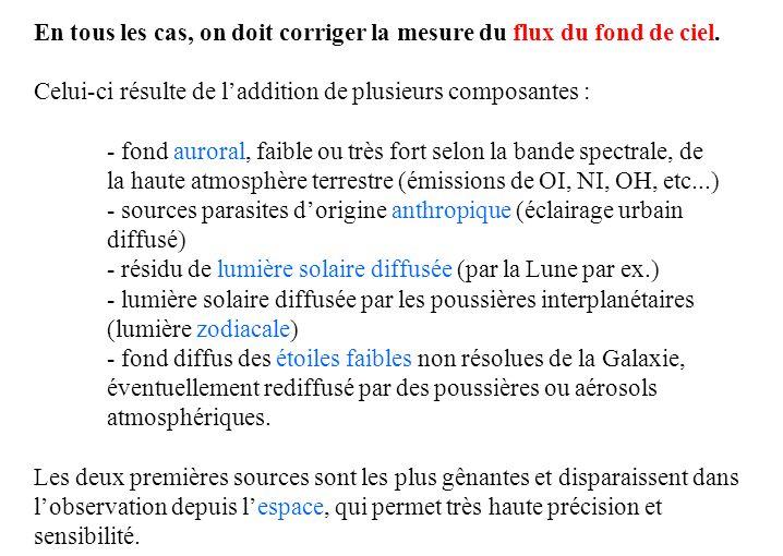 En tous les cas, on doit corriger la mesure du flux du fond de ciel. Celui-ci résulte de l'addition de plusieurs composantes : - fond auroral, faible