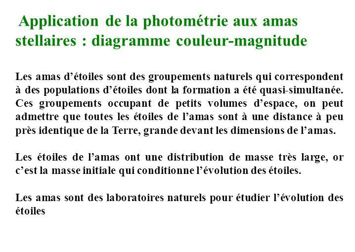 Application de la photométrie aux amas stellaires : diagramme couleur-magnitude Les amas d'étoiles sont des groupements naturels qui correspondent à d