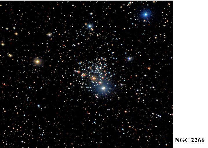 NGC 2266
