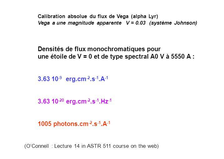  Calibration absolue du flux de Vega (alpha Lyr) Vega a une magnitude apparente V = 0.03 (système Johnson) Densités de flux monochromatiques pour une