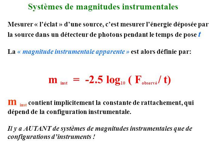 Systèmes de magnitudes instrumentales Mesurer « l'éclat » d'une source, c'est mesurer l'énergie déposée par la source dans un détecteur de photons pen