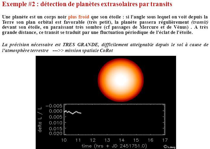 Exemple #2 : détection de planètes extrasolaires par transits Une planète est un corps noir plus froid que son étoile : si l'angle sous lequel on voit