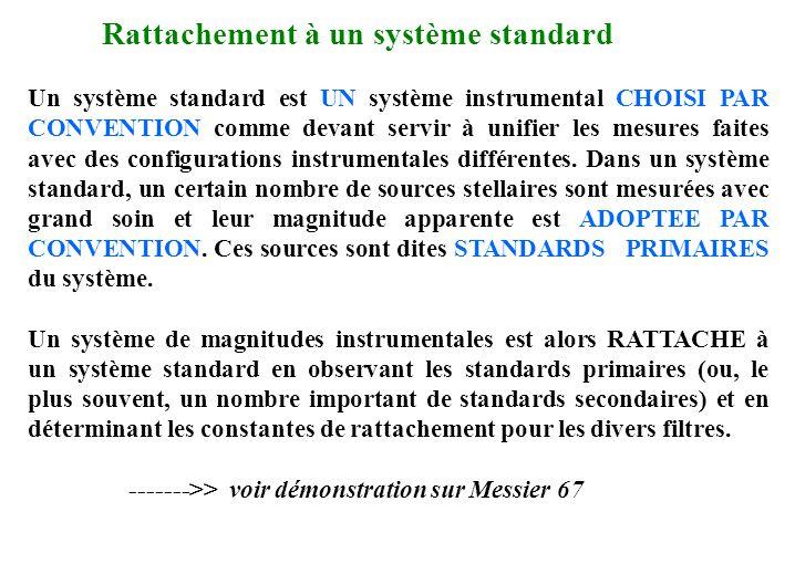 Rattachement à un système standard : Un système standard est UN système instrumental CHOISI PAR CONVENTION comme devant servir à unifier les mesures f
