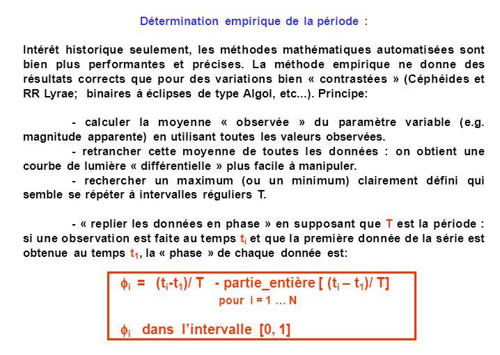 Détermination empirique de la période : Intérêt historique seulement, les méthodes mathématiques automatisées sont bien plus performantes et précises.