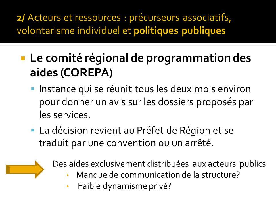  Le comité régional de programmation des aides (COREPA)  Instance qui se réunit tous les deux mois environ pour donner un avis sur les dossiers proposés par les services.