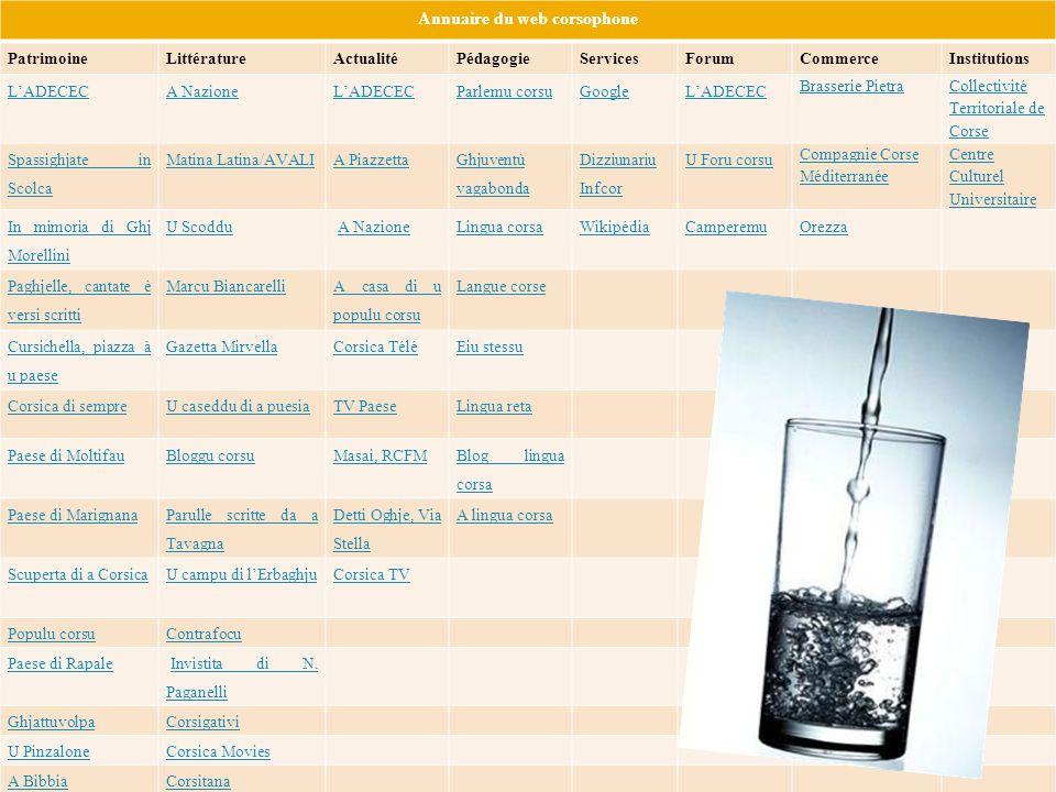 Annuaire du web corsophone PatrimoineLittératureActualitéPédagogieServicesForumCommerceInstitutions L'ADECECA NazioneL'ADECECParlemu corsuGoogleL'ADEC