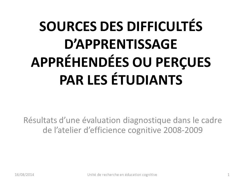 SOURCES DES DIFFICULTÉS D'APPRENTISSAGE APPRÉHENDÉES OU PERÇUES PAR LES ÉTUDIANTS Résultats d'une évaluation diagnostique dans le cadre de l'atelier d'efficience cognitive 2008-2009 16/08/20141Unité de recherche en éducation cognitive