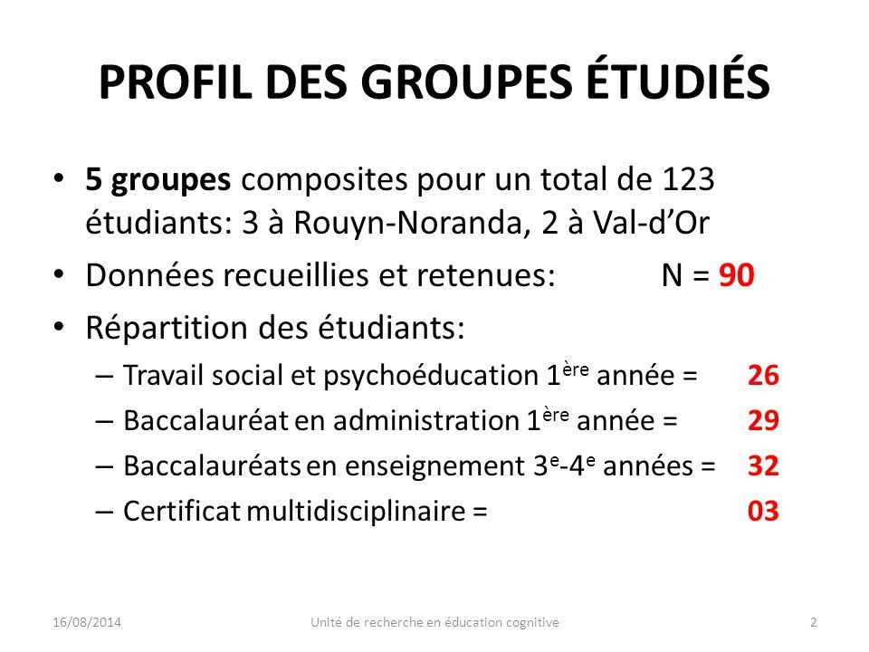 PROFIL DES GROUPES ÉTUDIÉS 5 groupes composites pour un total de 123 étudiants: 3 à Rouyn-Noranda, 2 à Val-d'Or Données recueillies et retenues: N = 90 Répartition des étudiants: – Travail social et psychoéducation 1 ère année = 26 – Baccalauréat en administration 1 ère année = 29 – Baccalauréats en enseignement 3 e -4 e années = 32 – Certificat multidisciplinaire = 03 16/08/20142Unité de recherche en éducation cognitive