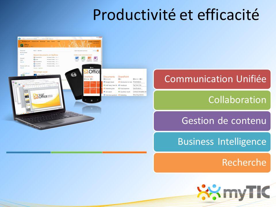 Productivité et efficacité Communication UnifiéeCollaborationGestion de contenuBusiness IntelligenceRecherche