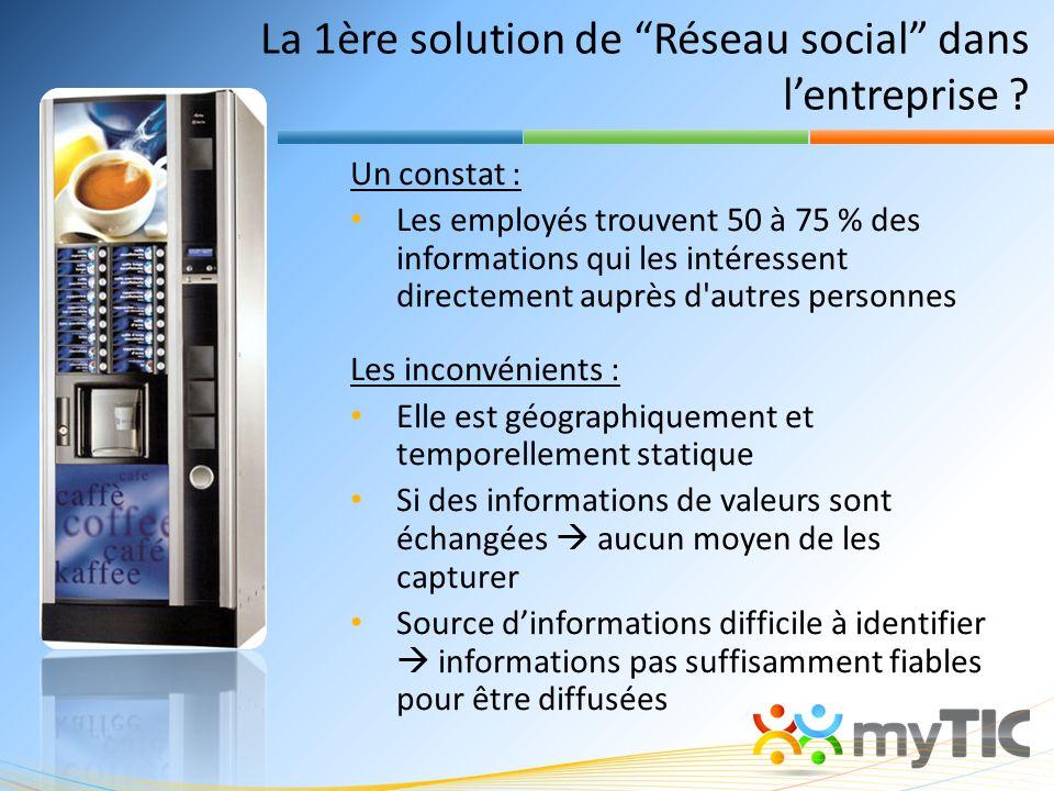 """La 1ère solution de """"Réseau social"""" dans l'entreprise ? Un constat : Les employés trouvent 50 à 75 % des informations qui les intéressent directement"""