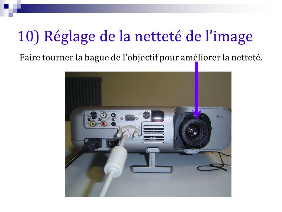 10) Réglage de la netteté de l'image Faire tourner la bague de l'objectif pour améliorer la netteté.