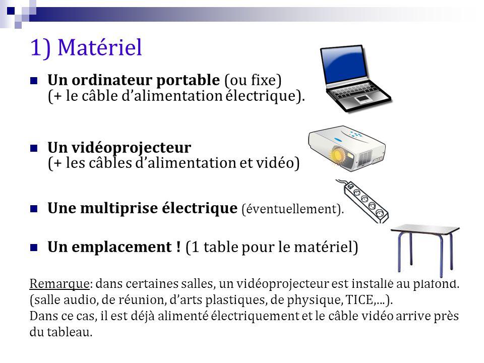 1) Matériel Un ordinateur portable (ou fixe) (+ le câble d'alimentation électrique). Un vidéoprojecteur (+ les câbles d'alimentation et vidéo) Une mul