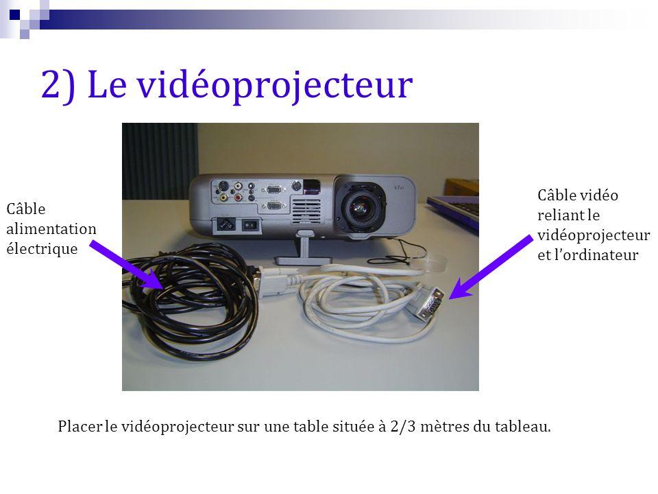 2) Le vidéoprojecteur Câble alimentation électrique Câble vidéo reliant le vidéoprojecteur et l'ordinateur Placer le vidéoprojecteur sur une table sit