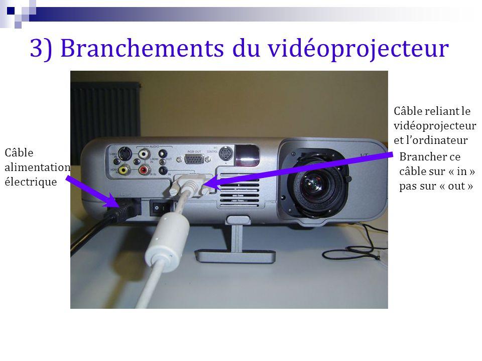 3) Branchements du vidéoprojecteur Câble alimentation électrique Câble reliant le vidéoprojecteur et l'ordinateur Brancher ce câble sur « in » pas sur