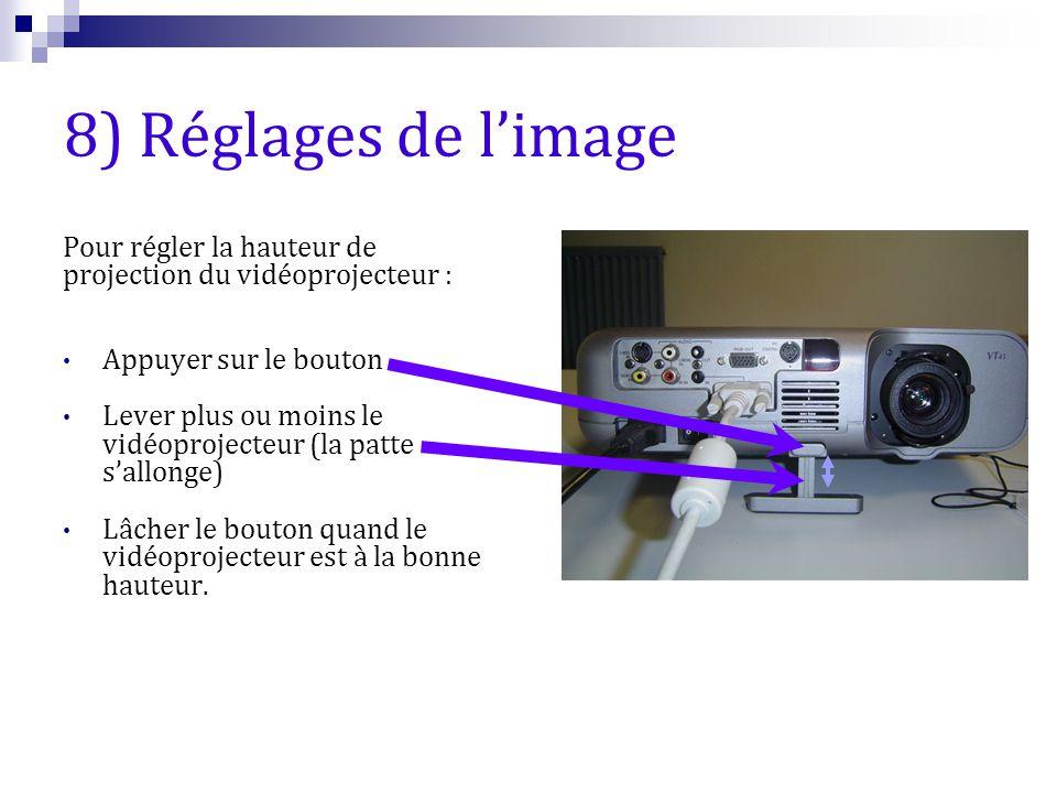 8) Réglages de l'image Pour régler la hauteur de projection du vidéoprojecteur : Appuyer sur le bouton Lever plus ou moins le vidéoprojecteur (la patt