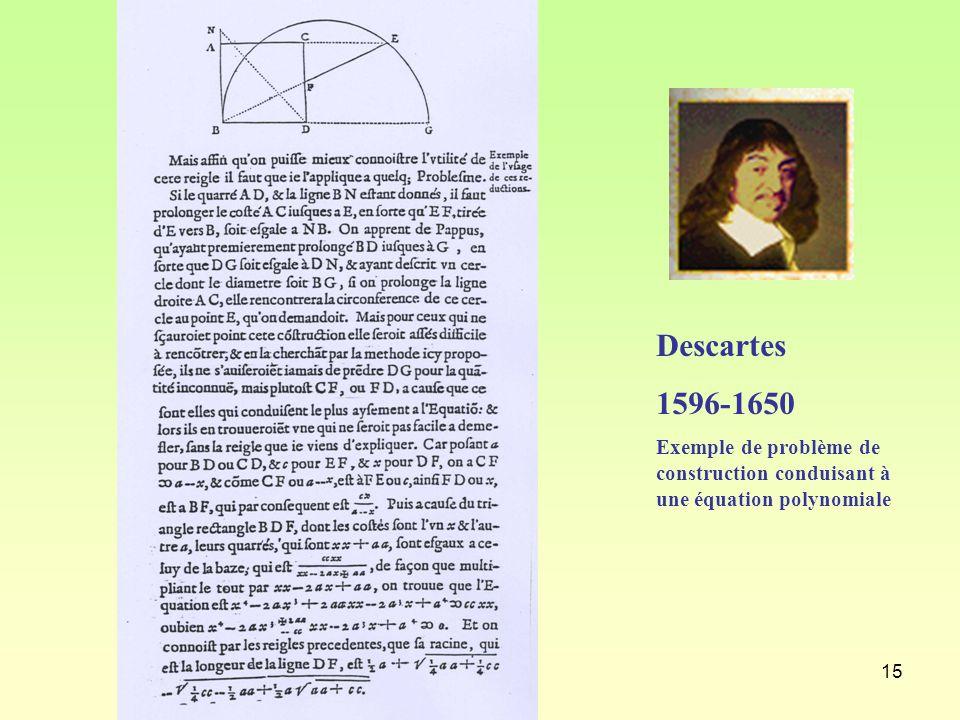 15 Descartes 1596-1650 Exemple de problème de construction conduisant à une équation polynomiale