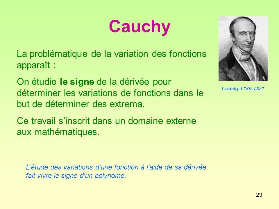 29 Cauchy La problématique de la variation des fonctions apparaît : On étudie le signe de la dérivée pour déterminer les variations de fonctions dans le but de déterminer des extrema.