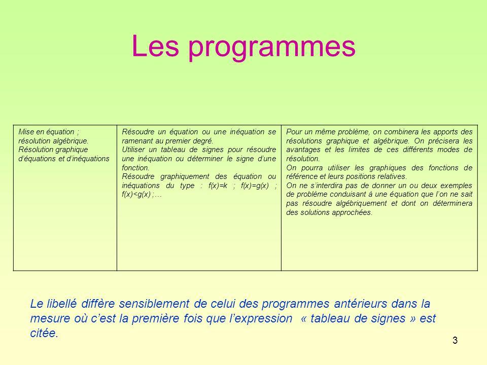 3 Les programmes Mise en équation ; résolution algébrique.