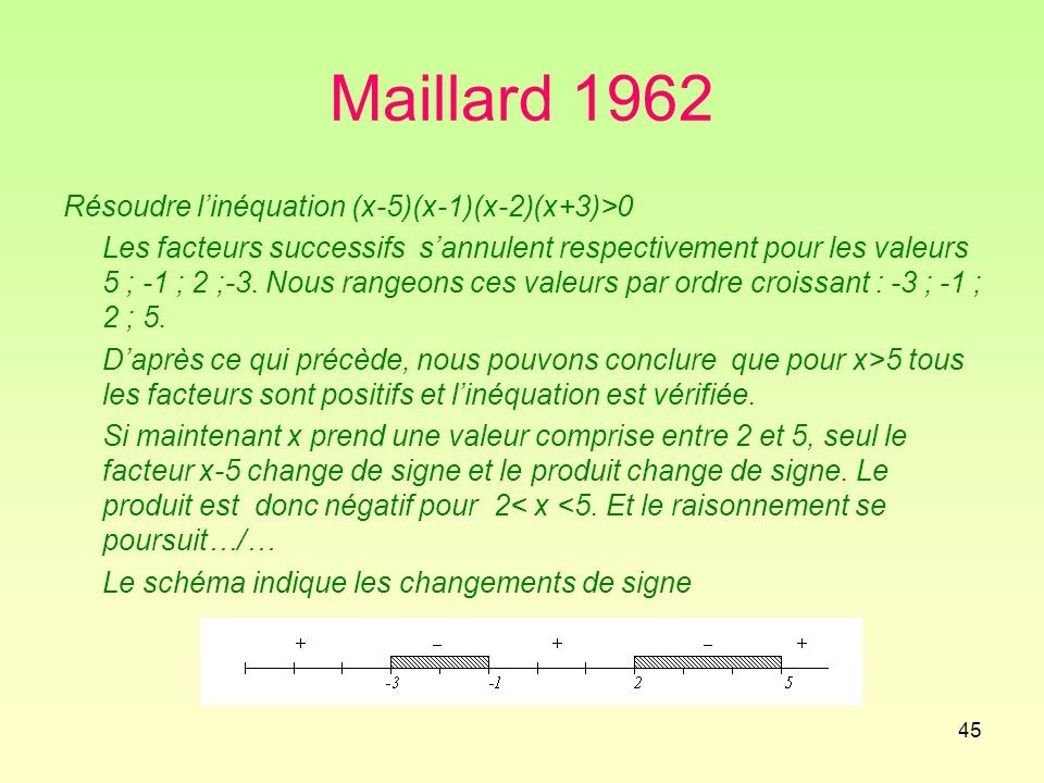 45 Maillard 1962 Résoudre l'inéquation (x-5)(x-1)(x-2)(x+3)>0 Les facteurs successifs s'annulent respectivement pour les valeurs 5 ; -1 ; 2 ;-3.