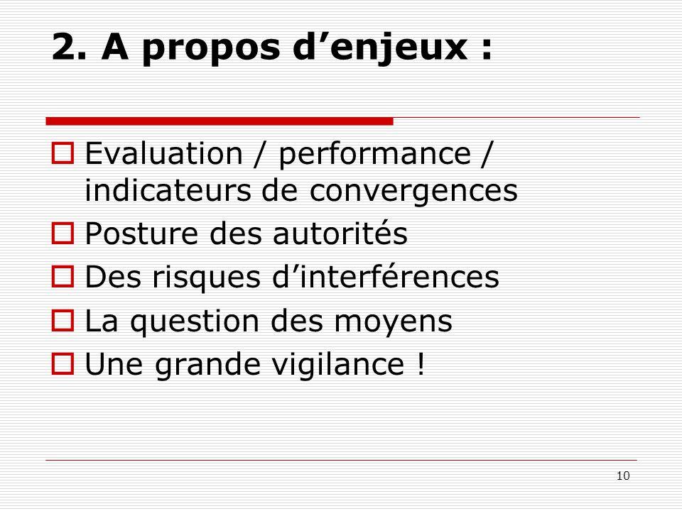 2. A propos d'enjeux :  Evaluation / performance / indicateurs de convergences  Posture des autorités  Des risques d'interférences  La question de