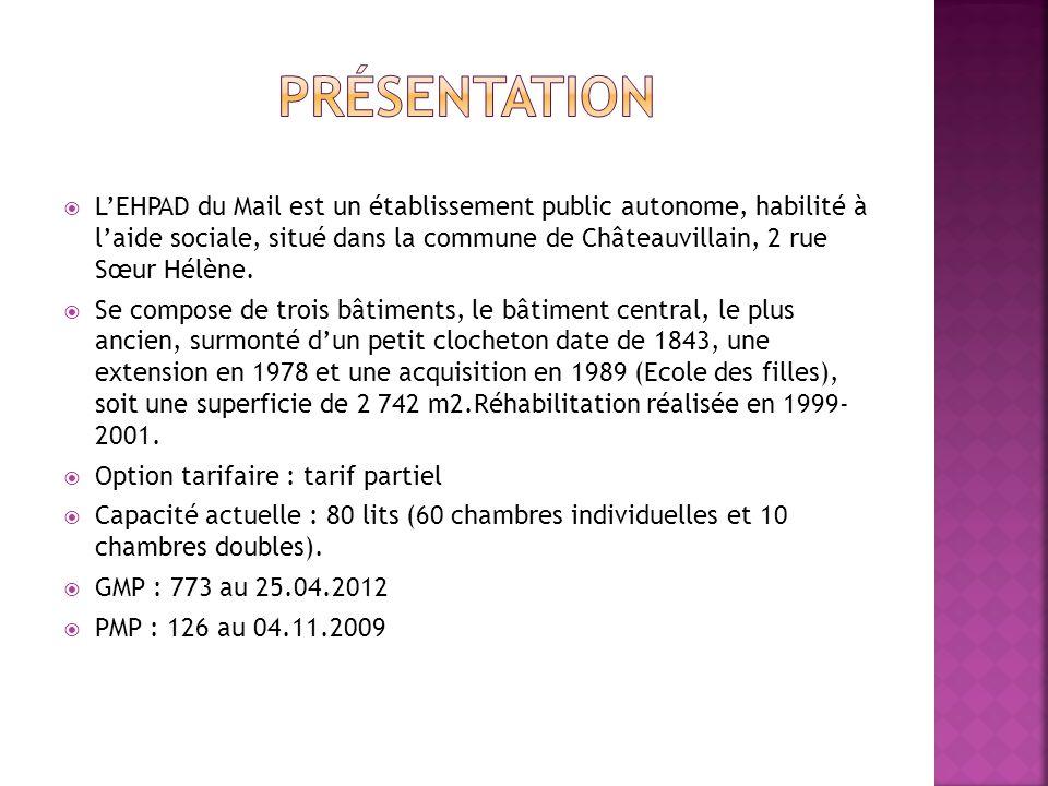  L'EHPAD du Mail est un établissement public autonome, habilité à l'aide sociale, situé dans la commune de Châteauvillain, 2 rue Sœur Hélène.  Se co