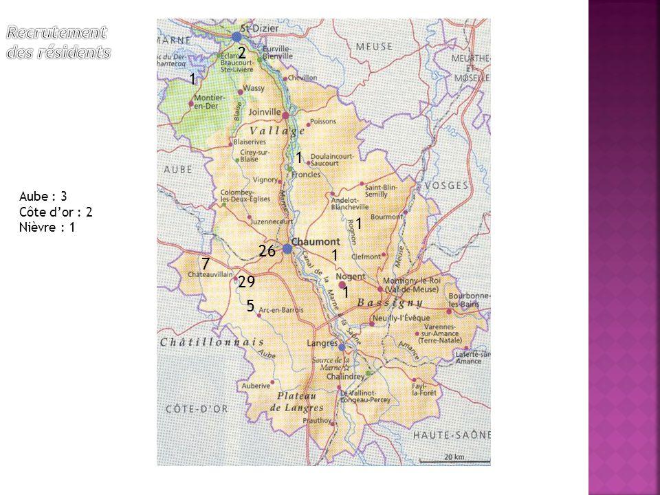 26 5 29 2 1 7 1 1 Aube : 3 Côte d'or : 2 Nièvre : 1 1 1
