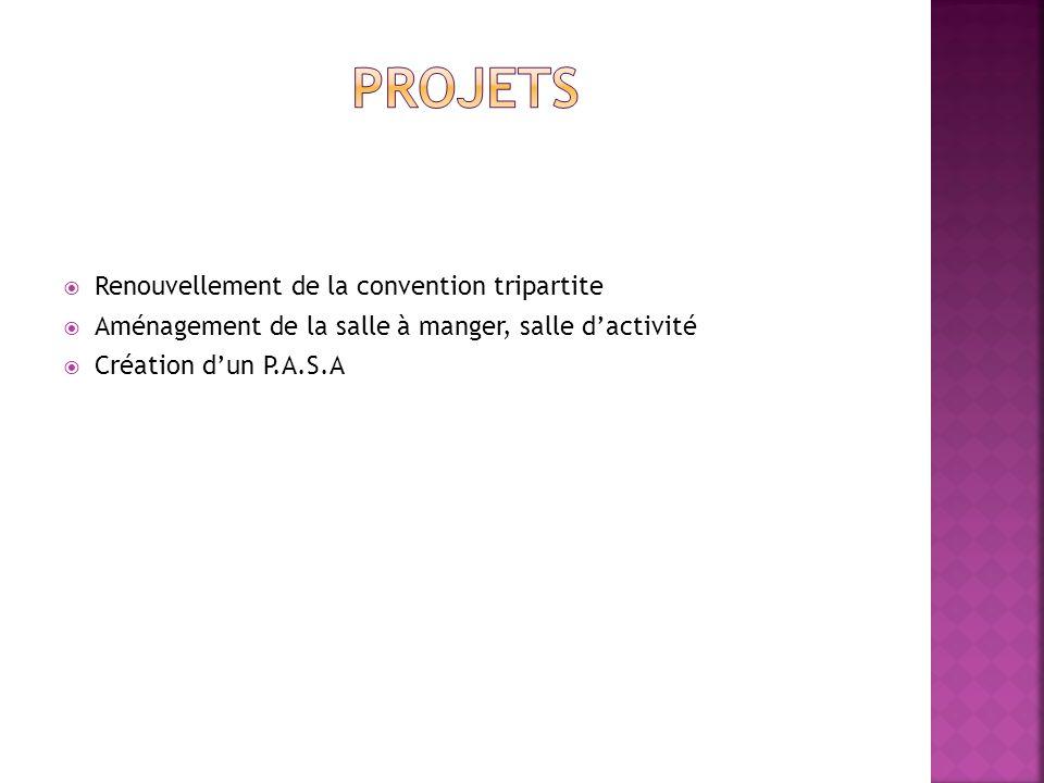  Renouvellement de la convention tripartite  Aménagement de la salle à manger, salle d'activité  Création d'un P.A.S.A
