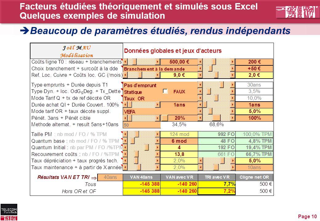 Facteurs étudiées théoriquement et simulés sous Excel Quelques exemples de simulation Page 10  Beaucoup de paramètres étudiés, rendus indépendants
