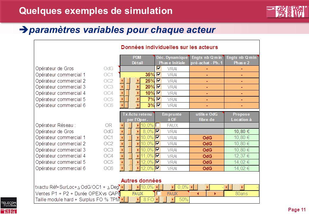 Quelques exemples de simulation Page 11  paramètres variables pour chaque acteur