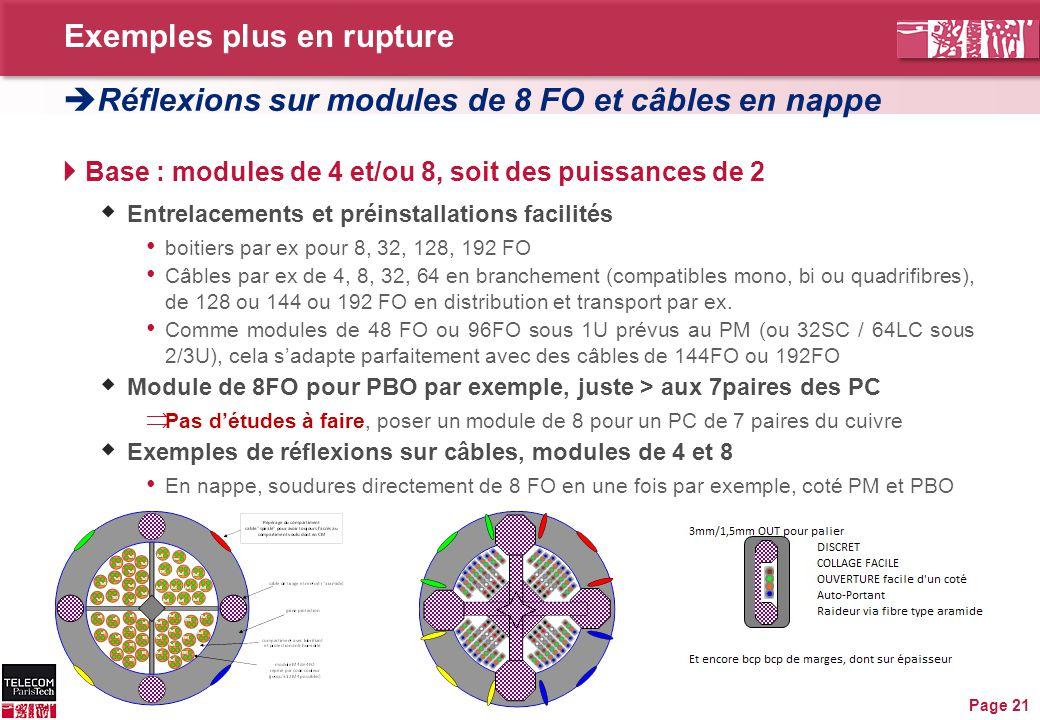 Exemples plus en rupture Page 21  Base : modules de 4 et/ou 8, soit des puissances de 2  Entrelacements et préinstallations facilités boitiers par ex pour 8, 32, 128, 192 FO Câbles par ex de 4, 8, 32, 64 en branchement (compatibles mono, bi ou quadrifibres), de 128 ou 144 ou 192 FO en distribution et transport par ex.