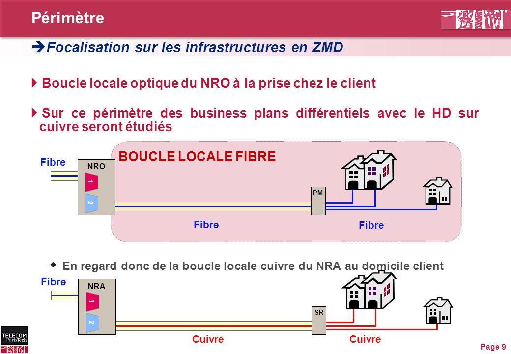 Périmètre Page 9  Boucle locale optique du NRO à la prise chez le client  Sur ce périmètre des business plans différentiels avec le HD sur cuivre se
